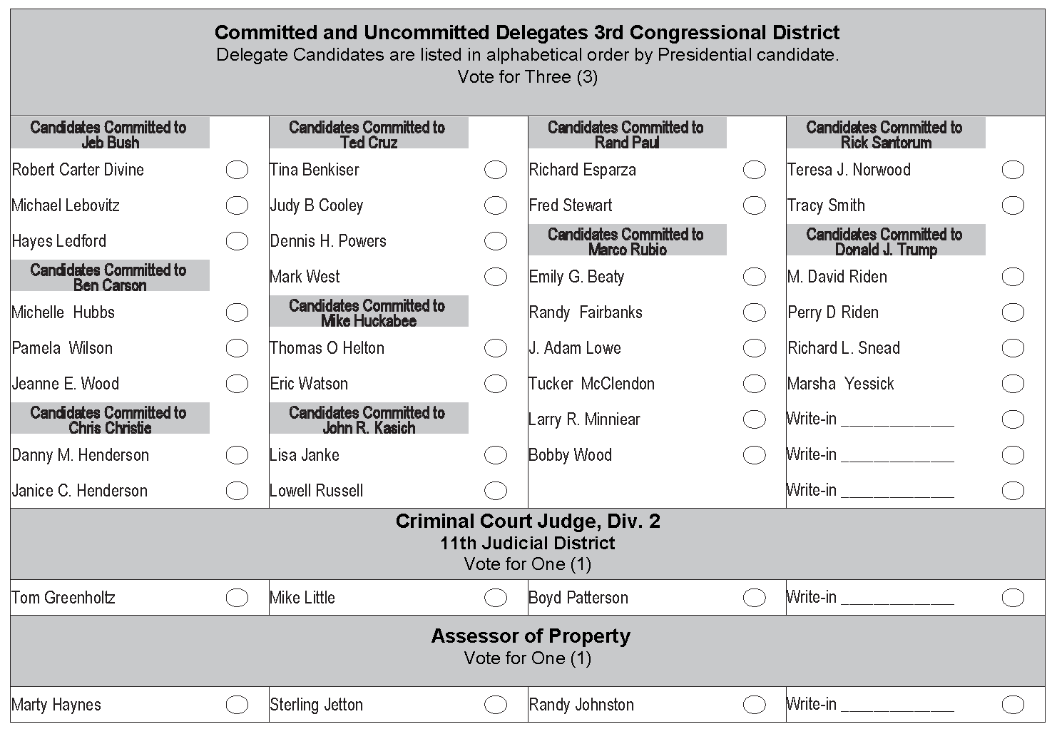 sample 2016 ballot gallery
